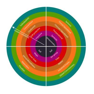 integralmemessummarycircle